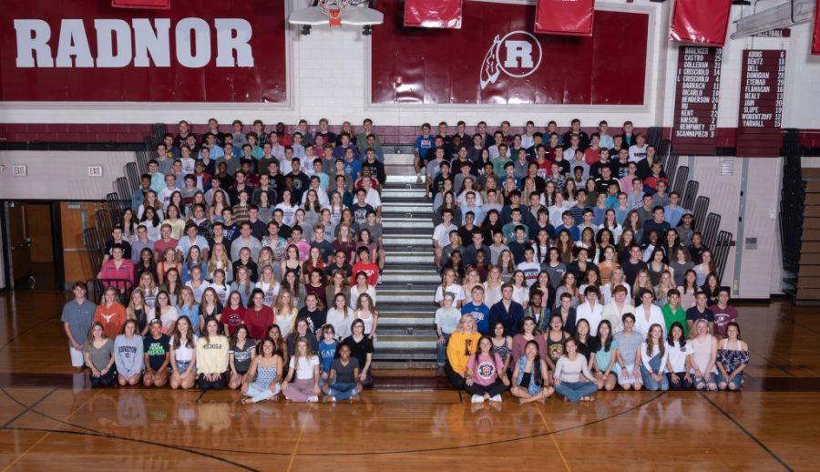 RHS Seniors' Plans for Next Year