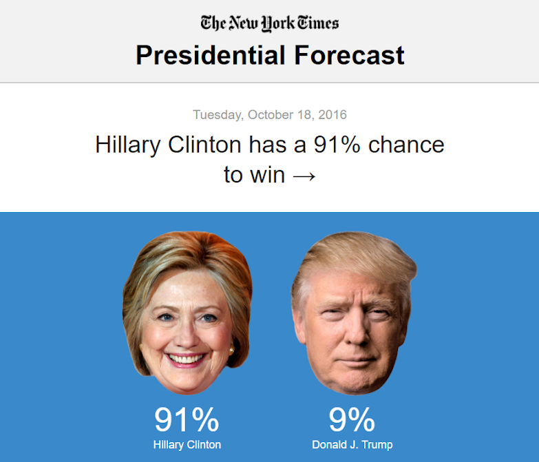 Don't Get Too Comfortable: Election Polling Inconsistencies