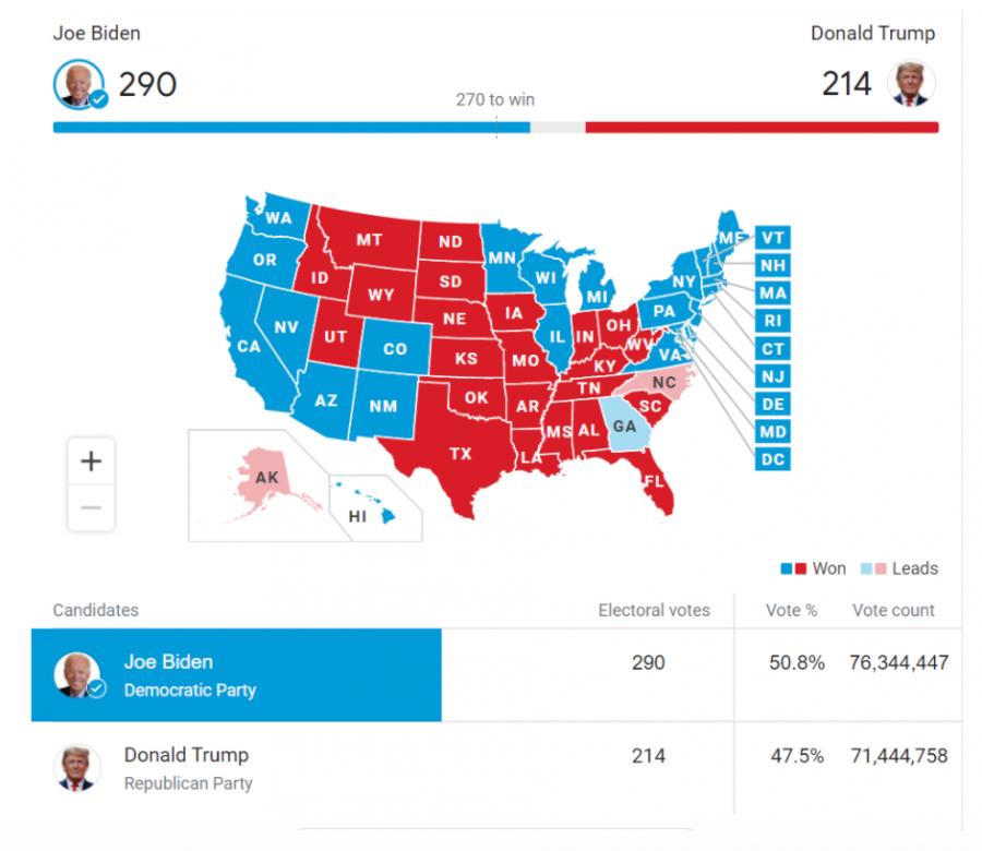 https://www.google.com/search?sxsrf=ALeKk02qkY5YWcgGmx3SE4wgyi9bzxXJhQ:1605016346218&source=hp&ei=GpuqX6yUCuLF_QbX97XgDw&q=2020+election+map&oq=20&gs_lcp=CgZwc3ktYWIQAxgAMgcIIxDJAxAnMgQIIxAnMgQIIxAnMgoIABCxAxCDARBDMgoIABCxAxCDARBDMgcIABCxAxBDMgoIABCxAxCDARBDMgQIABBDMgQIABBDMggIABCxAxCDAVDFCViLCmDbD2gAcAB4AIABTogBkwGSAQEymAEAoAEBqgEHZ3dzLXdpeg&sclient=psy-ab&safe=active