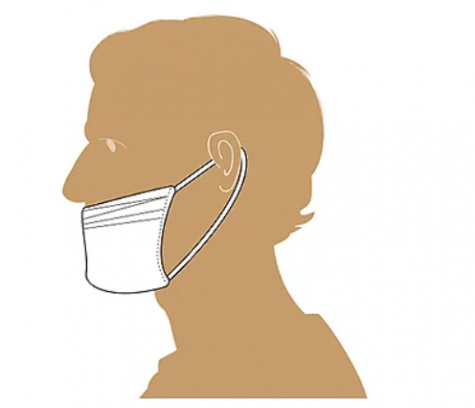 The Trendy But Practical Guide to Wearing a Mask Correctly