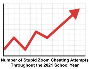 If you're going to cheat over Zoom in 2021, here's how to not be stupid about it: DIY Zoom Cheating Methods