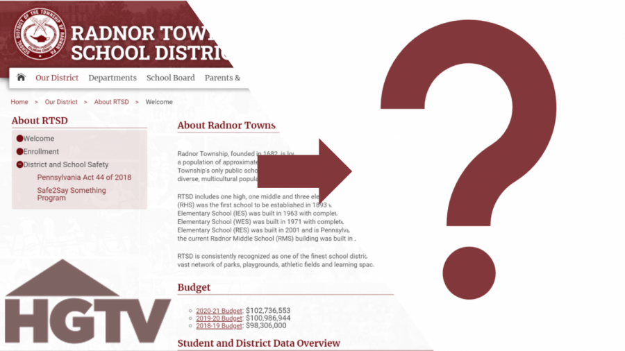 Extreme Makeover: District Website Edition